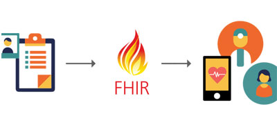 FHIR Based Healthcare